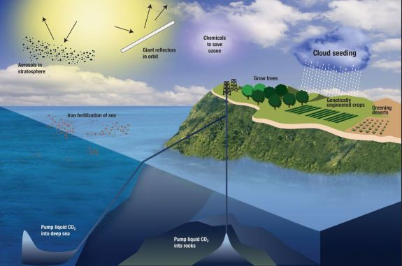 geoengineering-diagram