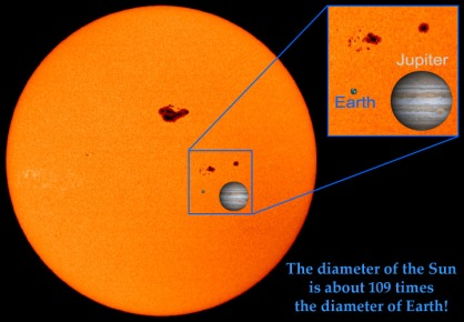 sun_jove_earth_size_compare