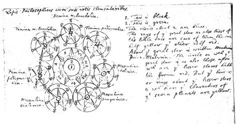 newton_manuscript416_thumb.jpg